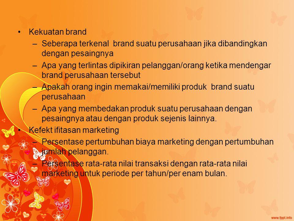 Kekuatan brand Seberapa terkenal brand suatu perusahaan jika dibandingkan dengan pesaingnya.