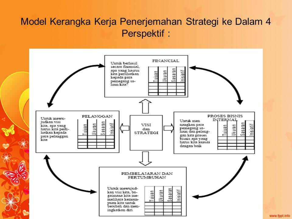 Model Kerangka Kerja Penerjemahan Strategi ke Dalam 4 Perspektif :