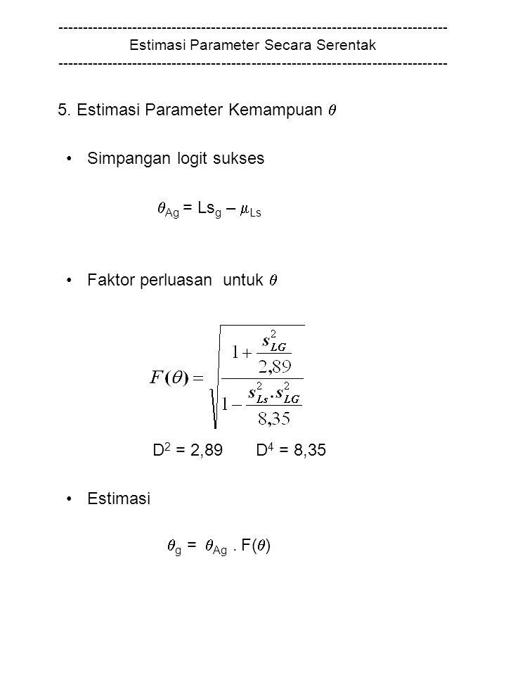 5. Estimasi Parameter Kemampuan  Simpangan logit sukses