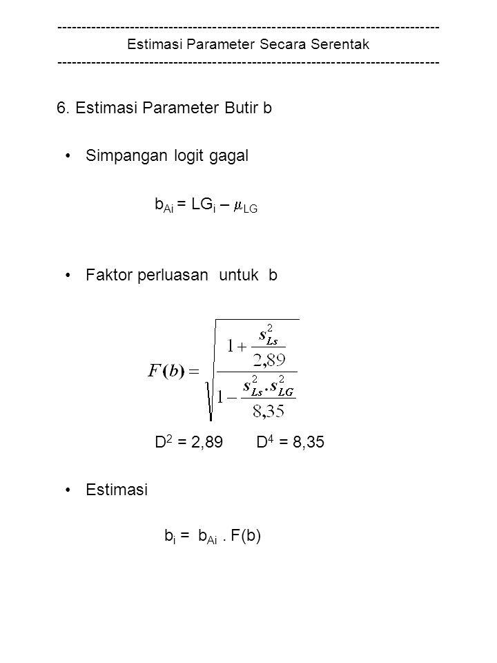 6. Estimasi Parameter Butir b Simpangan logit gagal bAi = LGi – LG