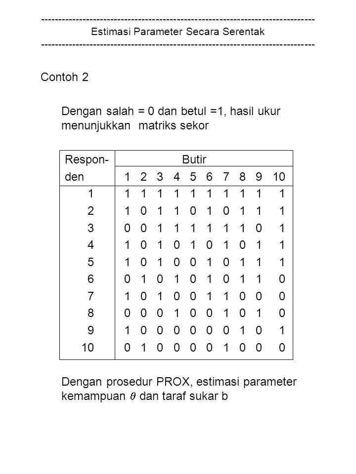 Dengan salah = 0 dan betul =1, hasil ukur menunjukkan matriks sekor