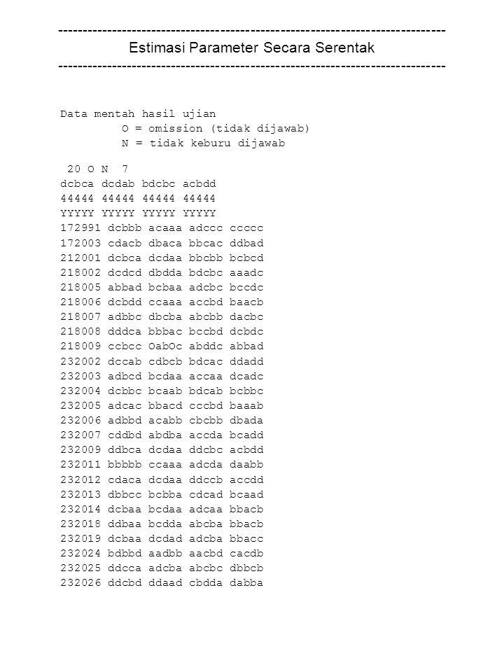 ------------------------------------------------------------------------------ Estimasi Parameter Secara Serentak ------------------------------------------------------------------------------