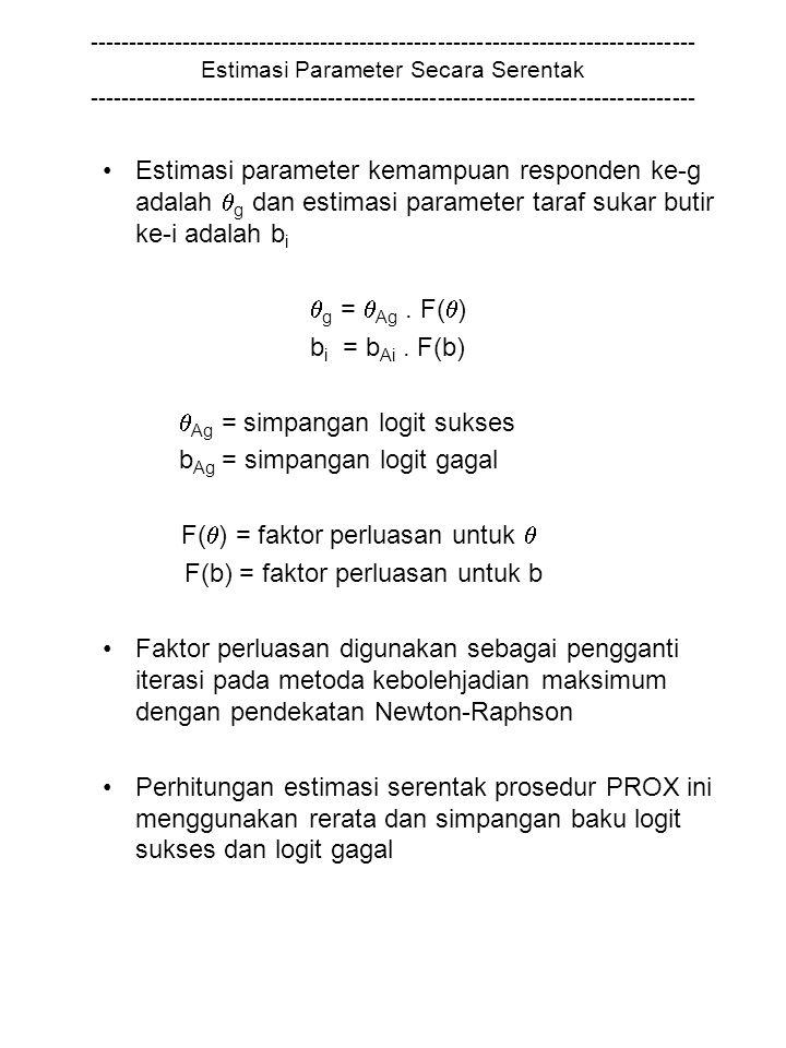 Ag = simpangan logit sukses bAg = simpangan logit gagal