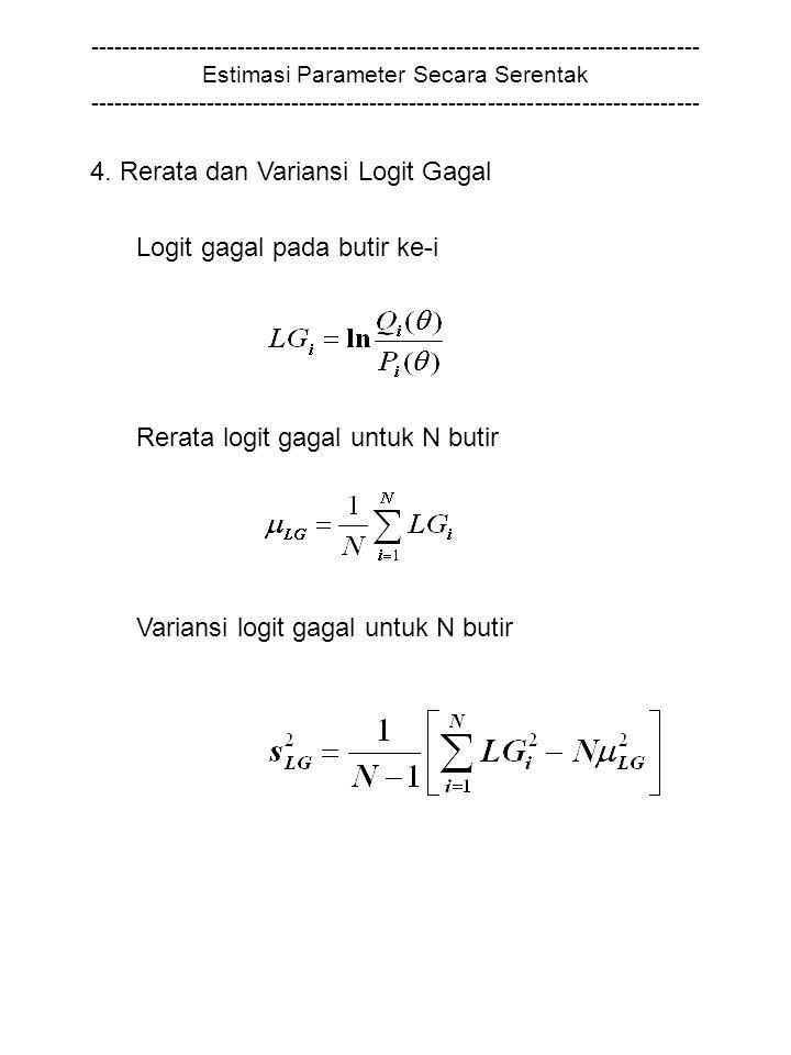 4. Rerata dan Variansi Logit Gagal Logit gagal pada butir ke-i