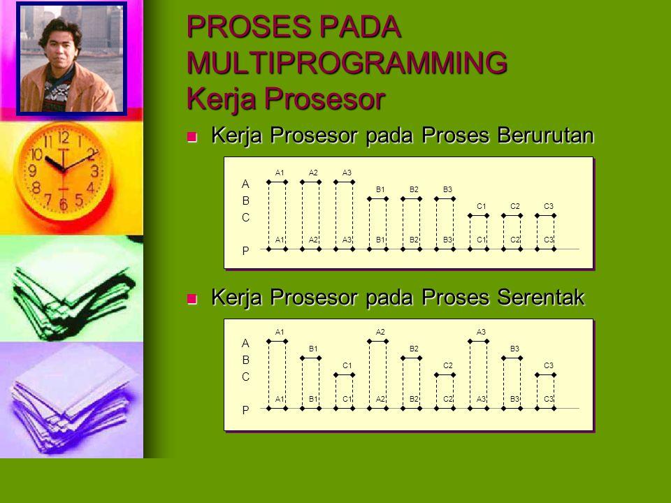 PROSES PADA MULTIPROGRAMMING Kerja Prosesor
