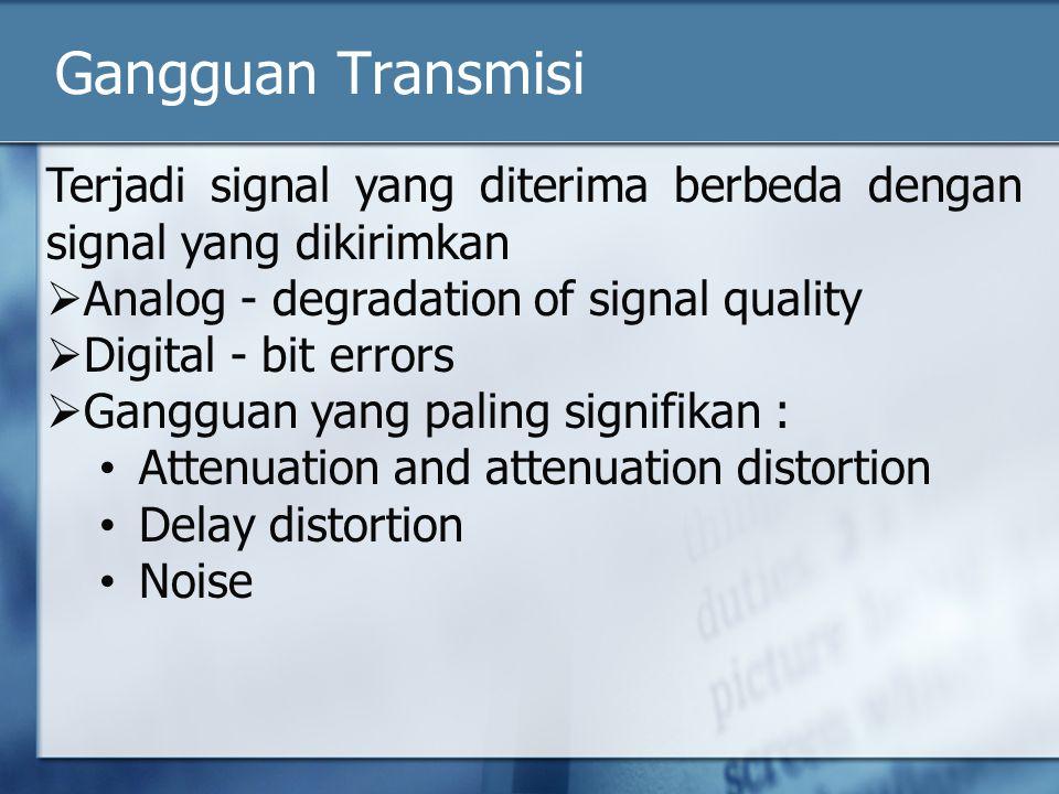 Gangguan Transmisi Terjadi signal yang diterima berbeda dengan signal yang dikirimkan. Analog - degradation of signal quality.