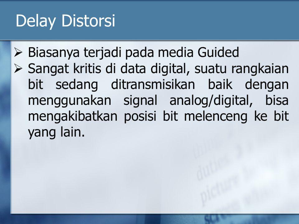 Delay Distorsi Biasanya terjadi pada media Guided