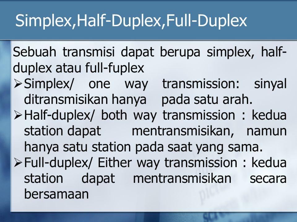 Simplex,Half-Duplex,Full-Duplex