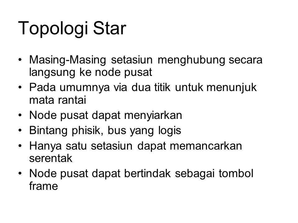 Topologi Star Masing-Masing setasiun menghubung secara langsung ke node pusat. Pada umumnya via dua titik untuk menunjuk mata rantai.