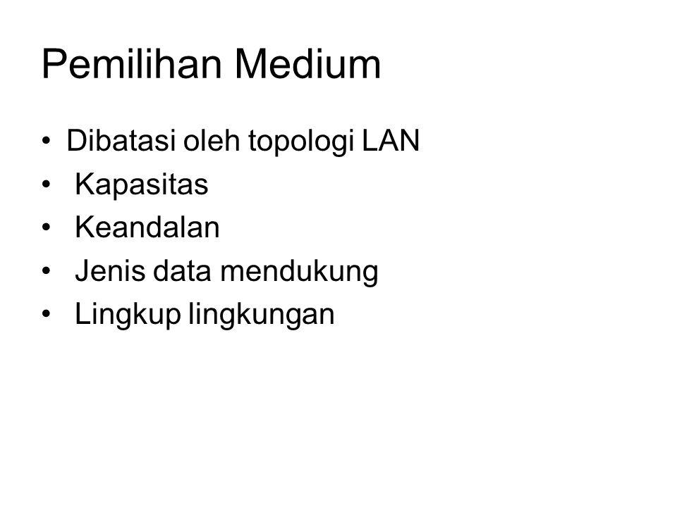 Pemilihan Medium Dibatasi oleh topologi LAN Kapasitas Keandalan