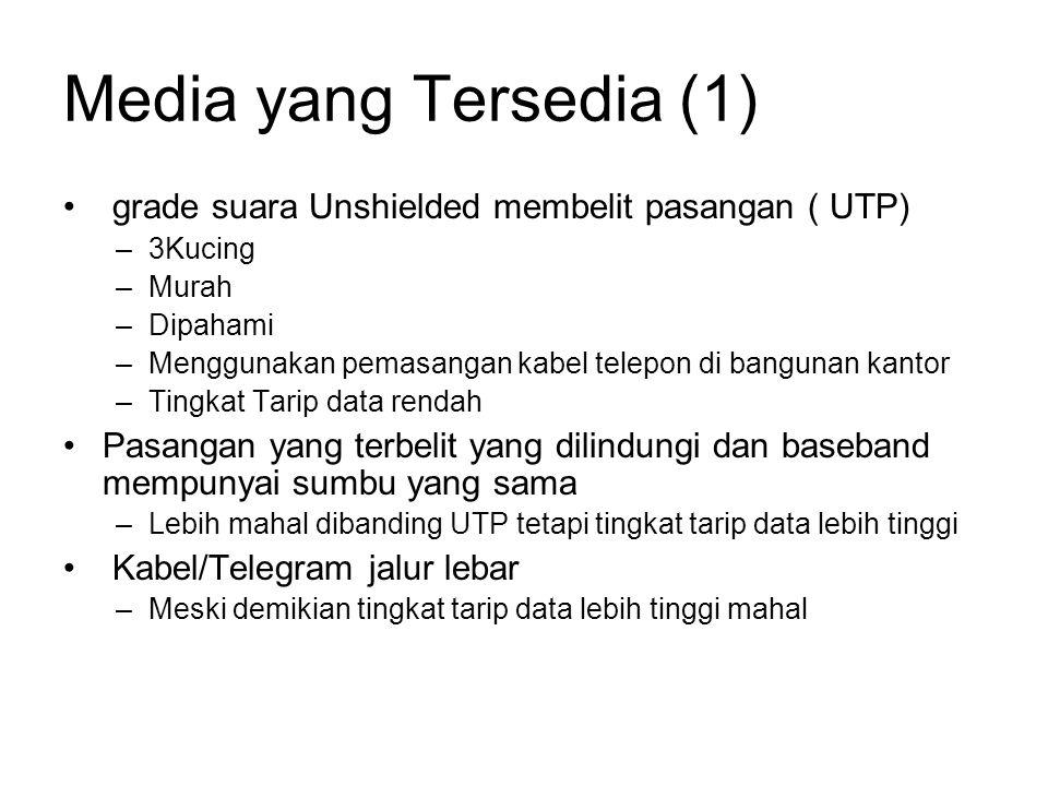 Media yang Tersedia (1) grade suara Unshielded membelit pasangan ( UTP) 3Kucing. Murah. Dipahami.