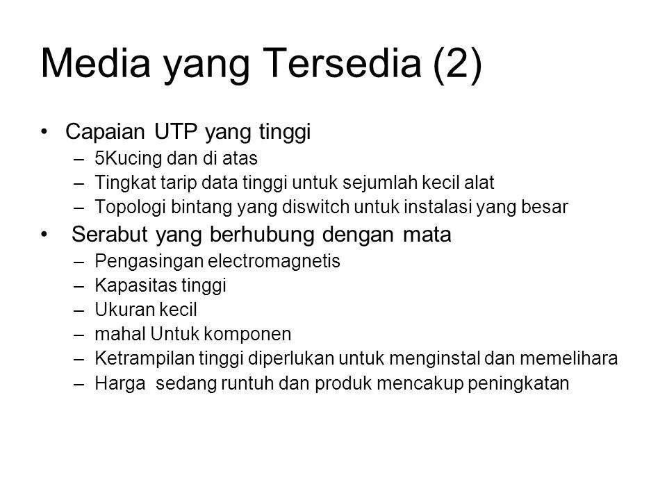 Media yang Tersedia (2) Capaian UTP yang tinggi