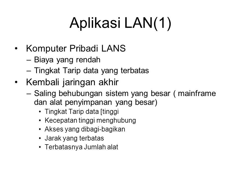 Aplikasi LAN(1) Komputer Pribadi LANS Kembali jaringan akhir