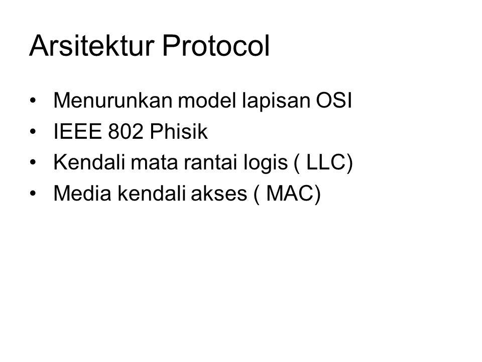 Arsitektur Protocol Menurunkan model lapisan OSI IEEE 802 Phisik