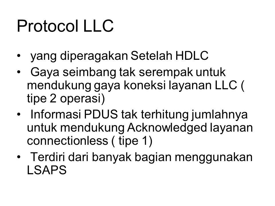Protocol LLC yang diperagakan Setelah HDLC