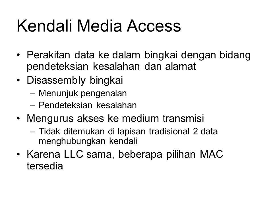 Kendali Media Access Perakitan data ke dalam bingkai dengan bidang pendeteksian kesalahan dan alamat.