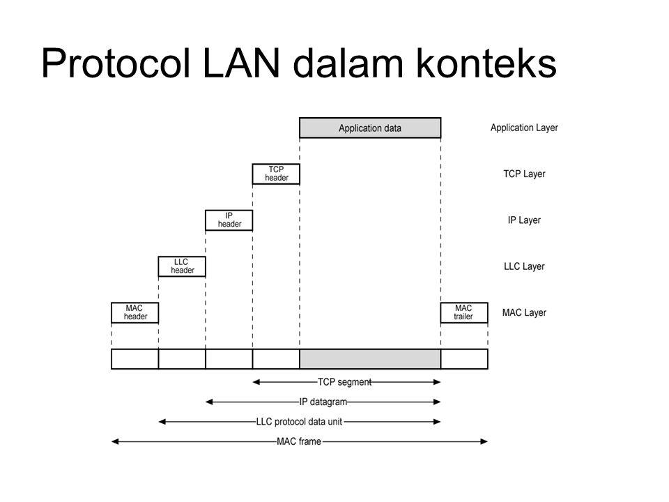 Protocol LAN dalam konteks