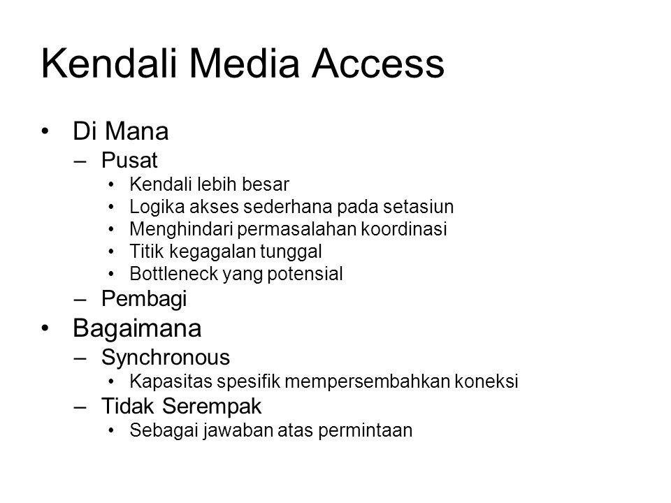 Kendali Media Access Di Mana Bagaimana Pusat Pembagi Synchronous