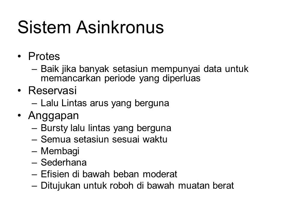 Sistem Asinkronus Protes Reservasi Anggapan