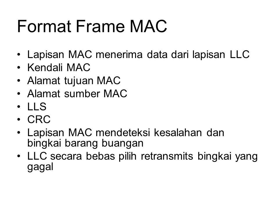 Format Frame MAC Lapisan MAC menerima data dari lapisan LLC