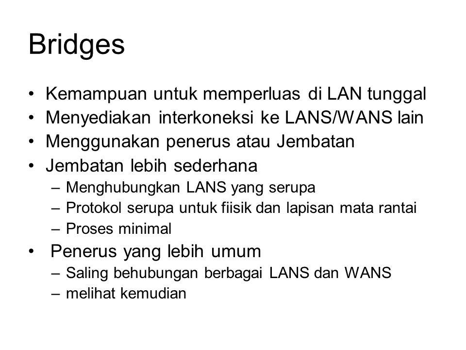 Bridges Kemampuan untuk memperluas di LAN tunggal