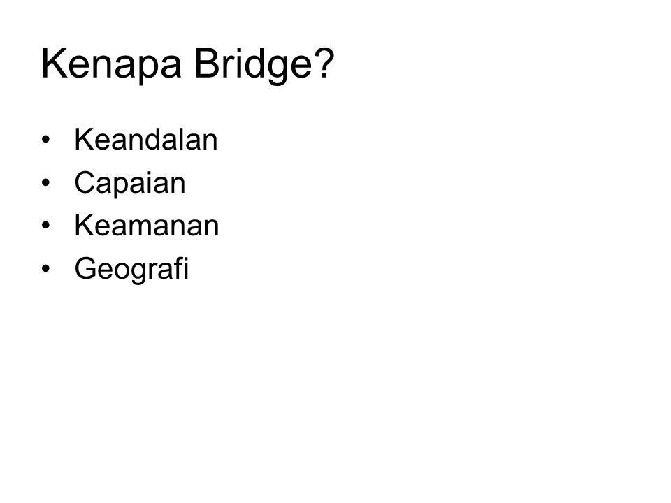 Kenapa Bridge Keandalan Capaian Keamanan Geografi