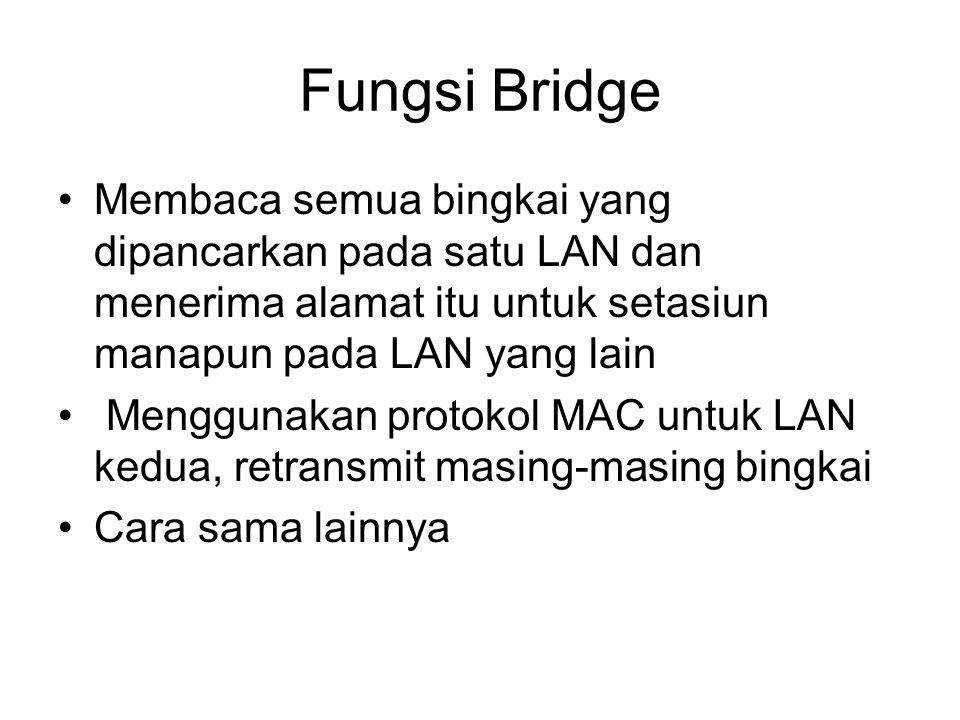 Fungsi Bridge Membaca semua bingkai yang dipancarkan pada satu LAN dan menerima alamat itu untuk setasiun manapun pada LAN yang lain.