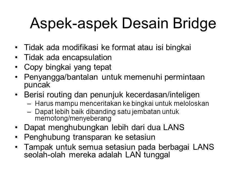 Aspek-aspek Desain Bridge
