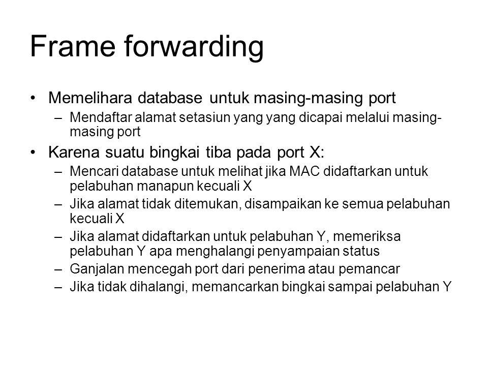 Frame forwarding Memelihara database untuk masing-masing port