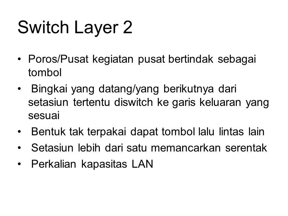 Switch Layer 2 Poros/Pusat kegiatan pusat bertindak sebagai tombol