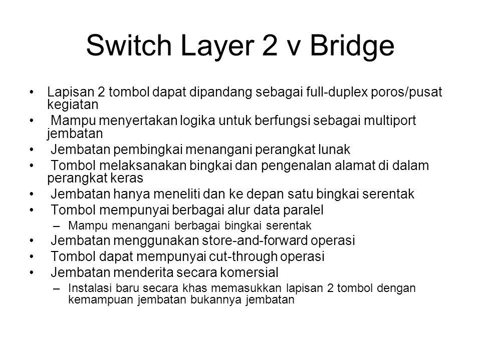 Switch Layer 2 v Bridge Lapisan 2 tombol dapat dipandang sebagai full-duplex poros/pusat kegiatan.