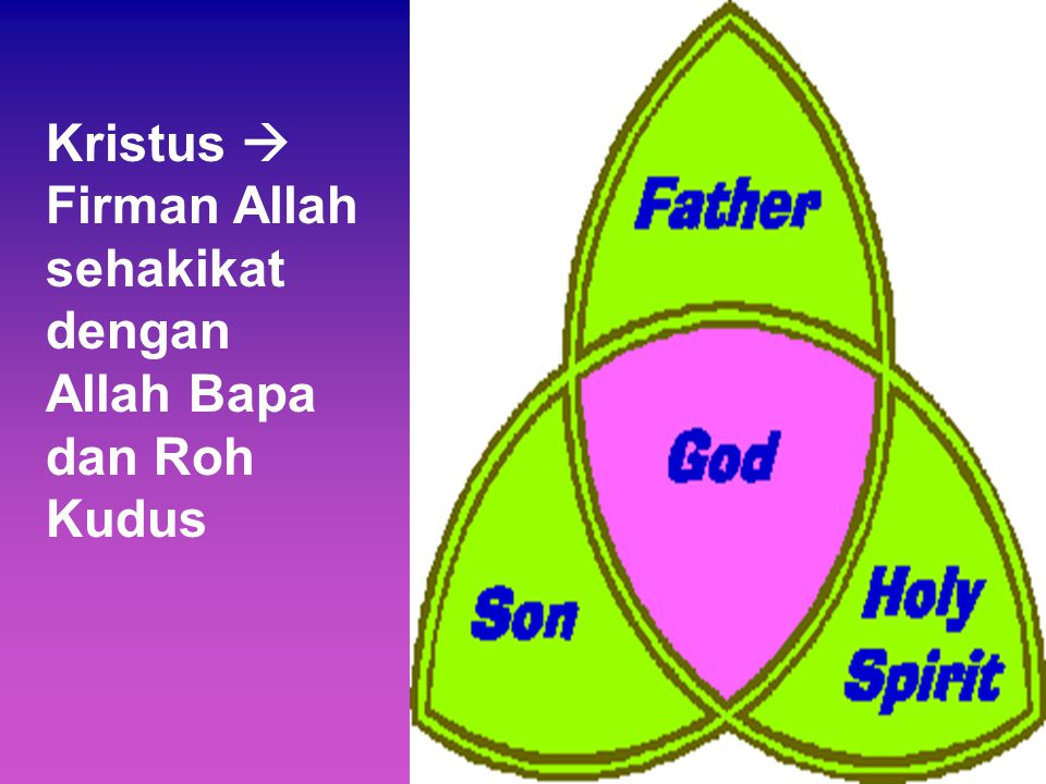 Kristus  Firman Allah sehakikat dengan Allah Bapa dan Roh Kudus