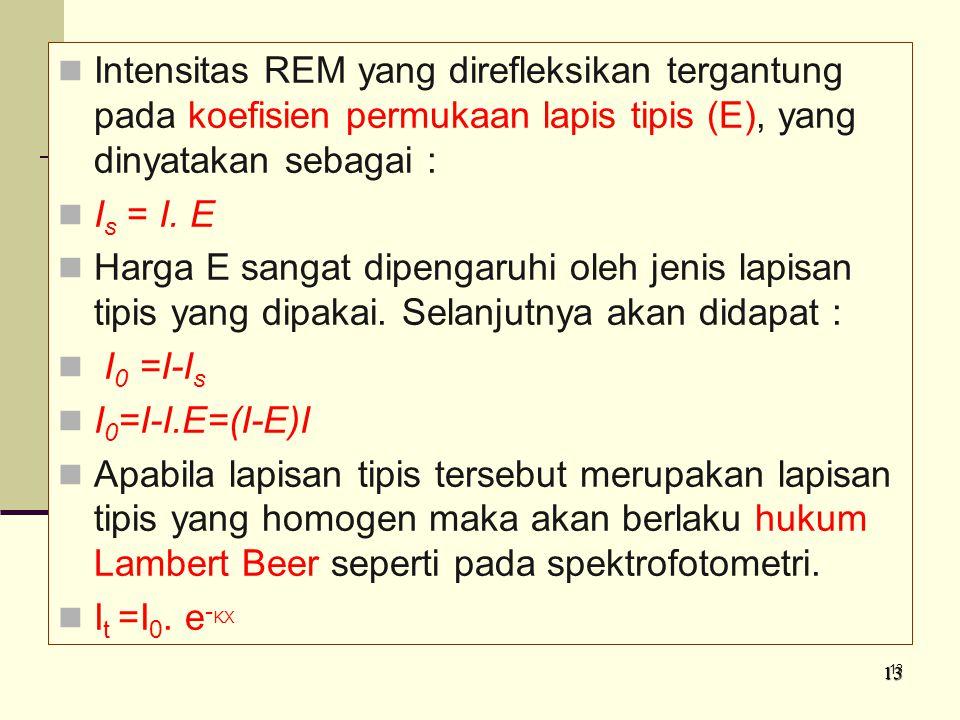 Intensitas REM yang direfleksikan tergantung pada koefisien permukaan lapis tipis (E), yang dinyatakan sebagai :