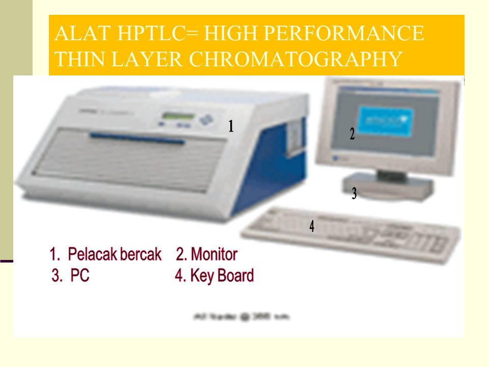 ALAT HPTLC= HIGH PERFORMANCE THIN LAYER CHROMATOGRAPHY