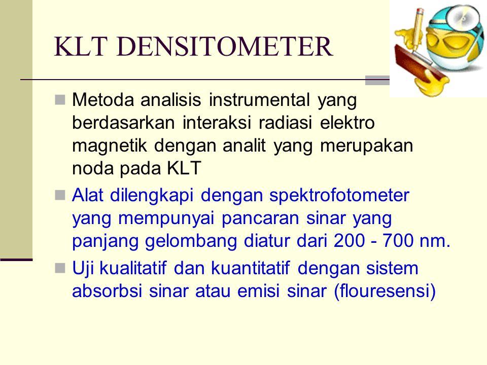 KLT DENSITOMETER Metoda analisis instrumental yang berdasarkan interaksi radiasi elektro magnetik dengan analit yang merupakan noda pada KLT.