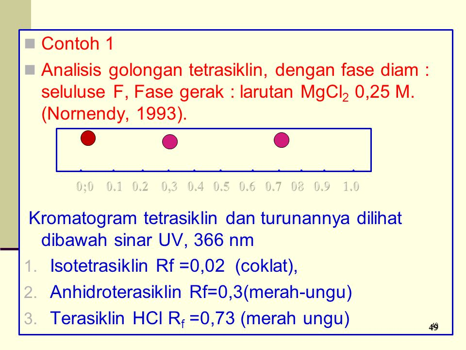 Isotetrasiklin Rf =0,02 (coklat), Anhidroterasiklin Rf=0,3(merah-ungu)