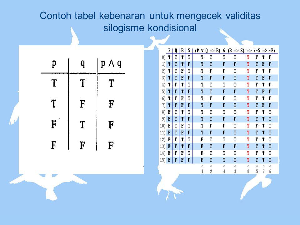 Contoh tabel kebenaran untuk mengecek validitas silogisme kondisional