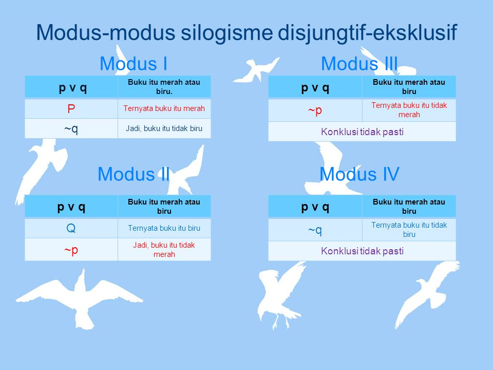 Modus-modus silogisme disjungtif-eksklusif