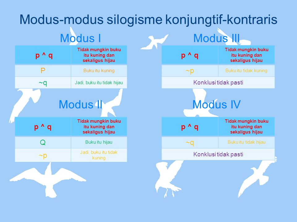 Modus-modus silogisme konjungtif-kontraris