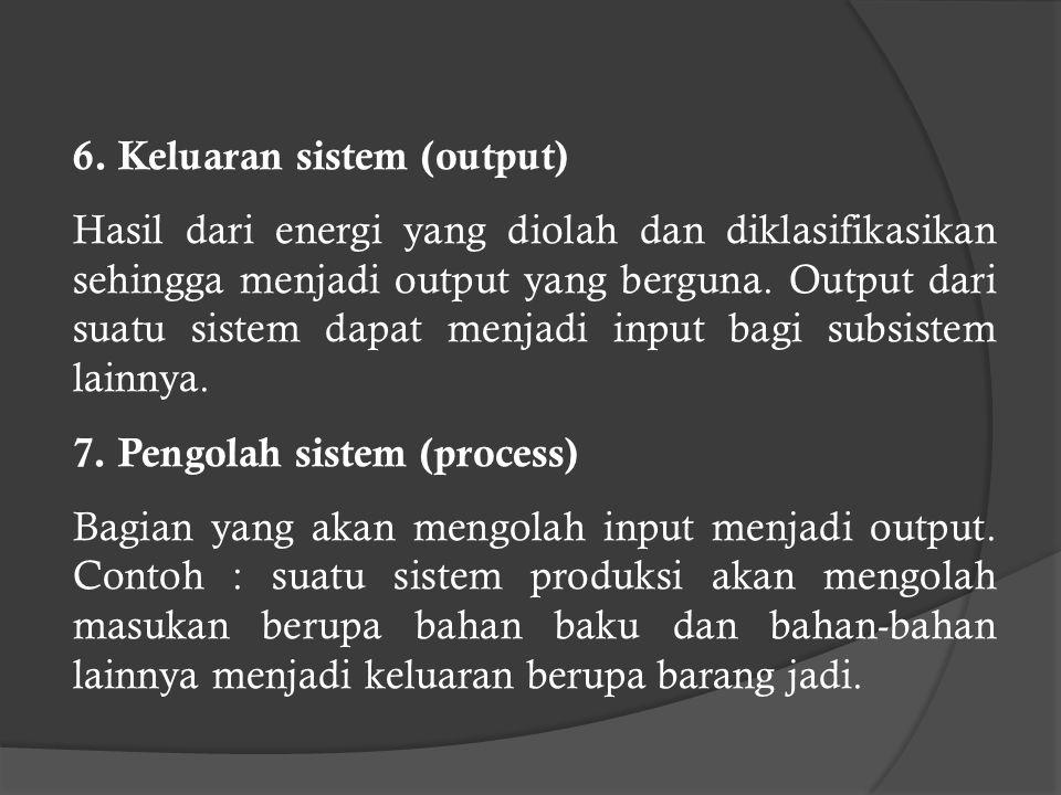 6. Keluaran sistem (output)