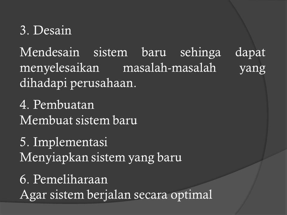 3. Desain Mendesain sistem baru sehinga dapat menyelesaikan masalah-masalah yang dihadapi perusahaan.