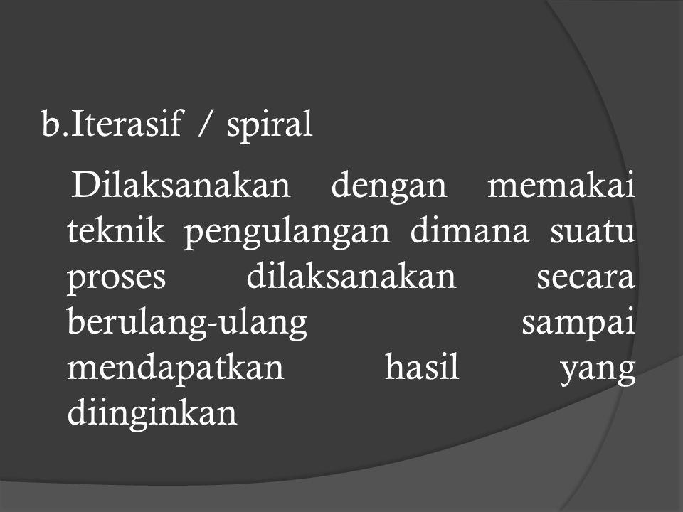Iterasif / spiral