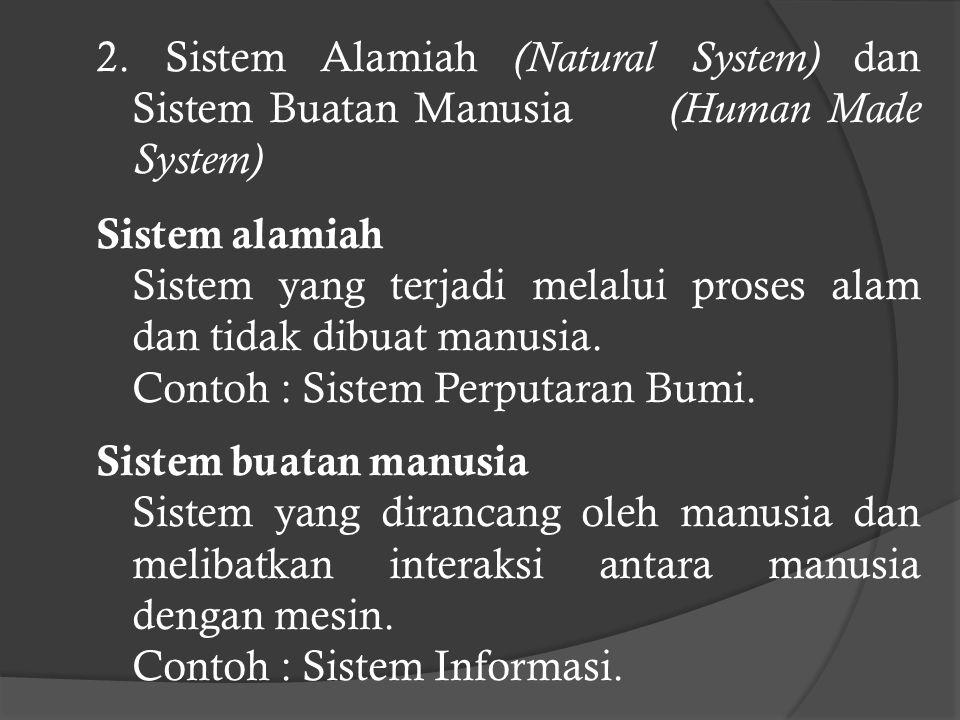 2. Sistem Alamiah (Natural System) dan Sistem Buatan Manusia (Human Made System)