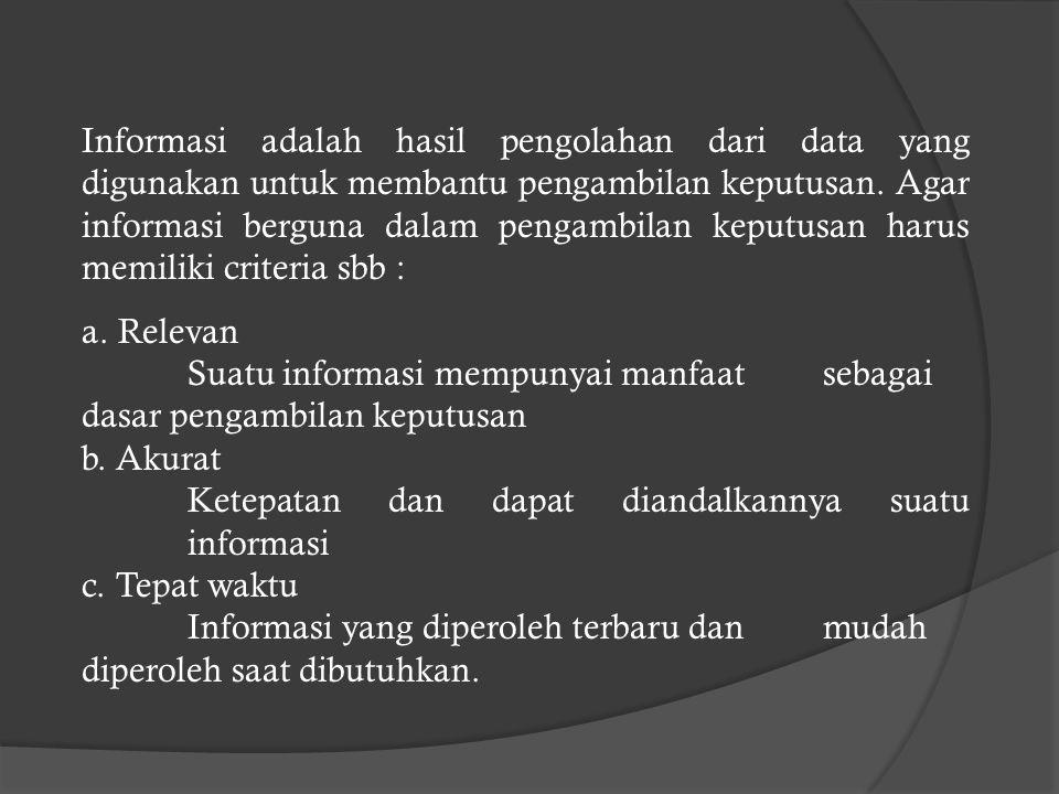 Informasi adalah hasil pengolahan dari data yang digunakan untuk membantu pengambilan keputusan. Agar informasi berguna dalam pengambilan keputusan harus memiliki criteria sbb :