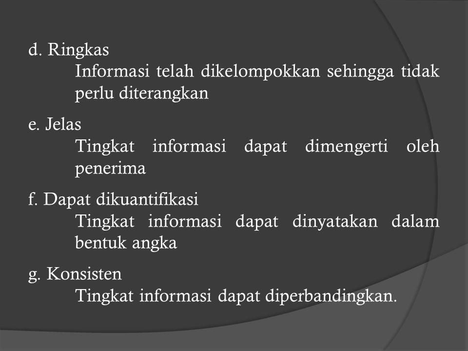 d. Ringkas Informasi telah dikelompokkan sehingga tidak perlu diterangkan. e. Jelas. Tingkat informasi dapat dimengerti oleh penerima.