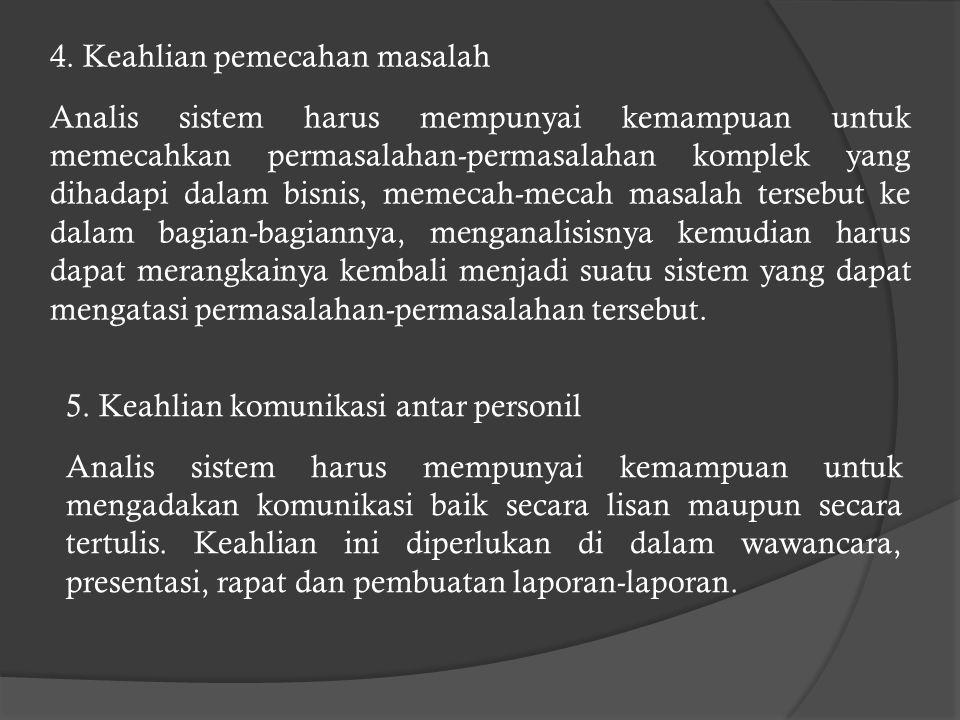 4. Keahlian pemecahan masalah