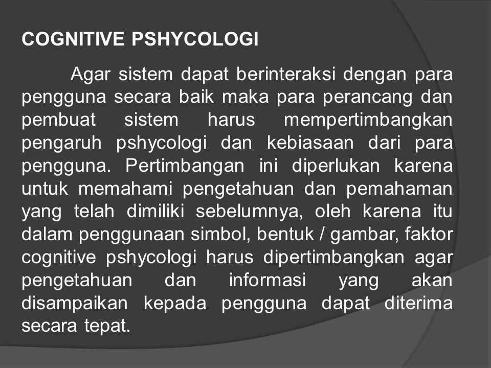 COGNITIVE PSHYCOLOGI