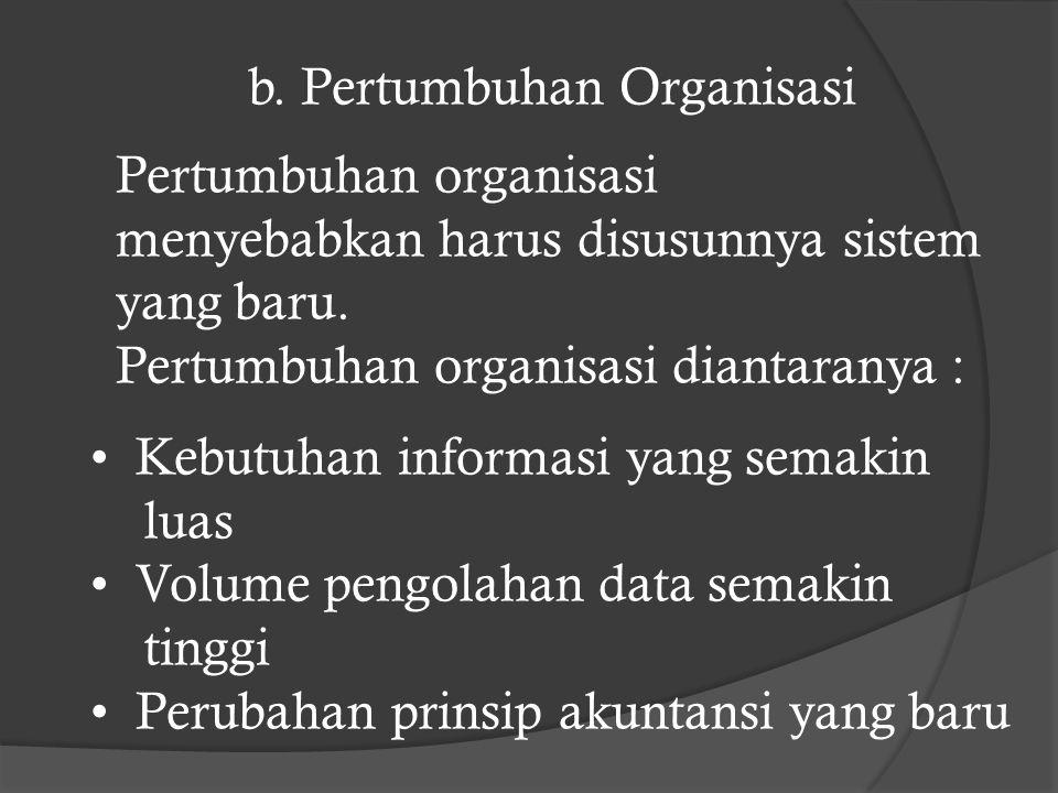 b. Pertumbuhan Organisasi
