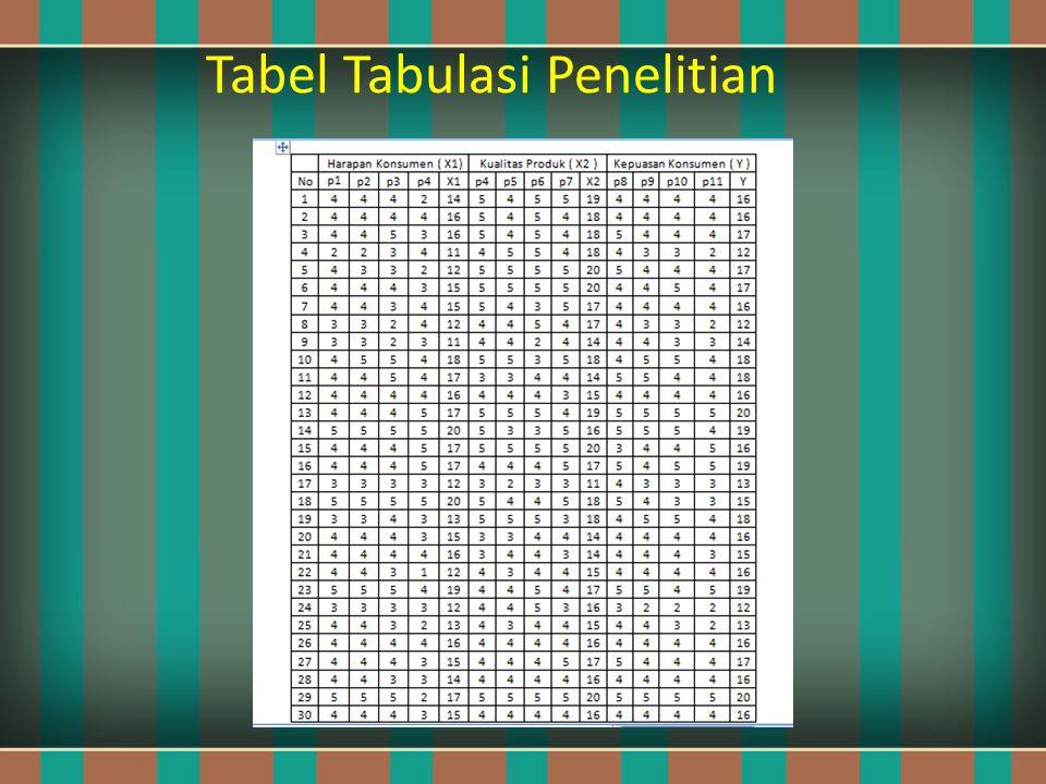 Tabel Tabulasi Penelitian