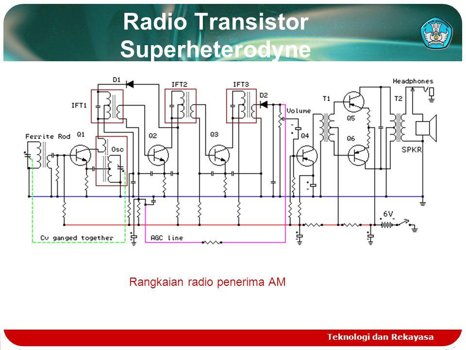 Radio Transistor Superheterodyne